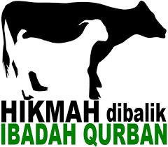 Image result for hikmah syariat idul adha