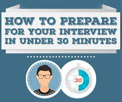 how to prepare for your interview in less than 30 minutes amcat how to prepare for your interview in less than 30 minutes amcat blog job success tips