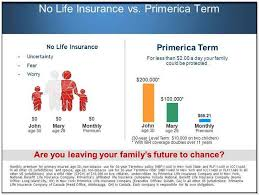Primerica Life Insurance Quote Custom Primerica Life Insurance Reviews 48 BETTER FUTURE