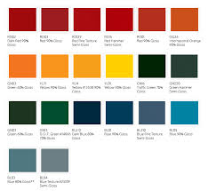 Scientific Metal Finishing Color Chart