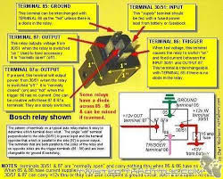stebel nautilus compact dual tone motorcycle air horn 12 volt check out this horn relay wiring diagram