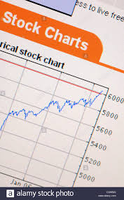 Figurative Image Of A Ftse 100 Shares Performance Chart