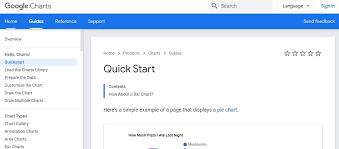 Best Online Chart Tool Graph Making Tool Online