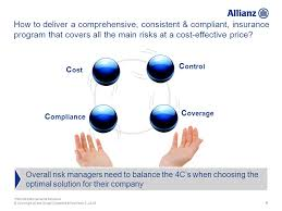 Prosight specialty insurance is backed financially by affiliates of goldman sachs capital partners and tpg. International Insurance Solutions Ppt Download
