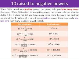 Powers Of Ten Improve Your Math Fluency