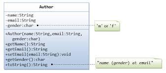 OOP Inheritance & Polymorphism - Java Programming Tutorial