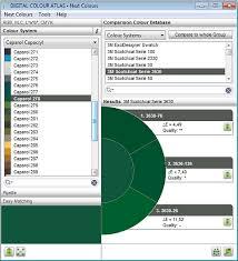 Colourtone Colour Chart Digital Colour Atlas 5 0 Next Colours