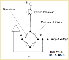 measuring air flow hot wire automotive mass air flow sensor