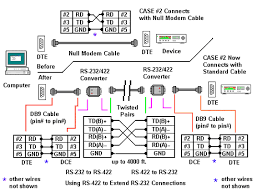 how do i connect rs 422 converters to extend rs 232 b b electronics using rs 422 to extend rs 232 connections case 1 diagram