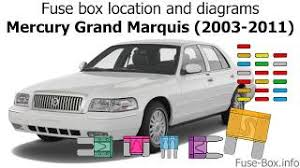 ford crown victoria 2003 fuse box diagram online videos best fuse box location and diagrams mercury grand marquis 2003 2011