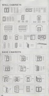 Kitchen Cabinets Depth Kitchen Countertop Depth Ogotit For Kitchen Cabinet Dimensions