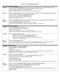 rubric problem solution research essay