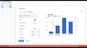 Google Combo Chart Second Y Axis How To Add A Second Yaxis To A Chart In Google Spreadsheets