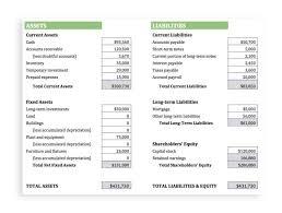 basic balance sheet simple balance sheet template hynvyx