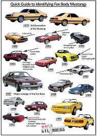 Mustang Generations Chart 2019