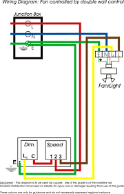 wiring diagram for ceiling fan with light wordoflife me 3 Wire Fan Diagram awesome 3 wire ceiling fan light switch gallery at wiring diagram for with 3 wire fan switch diagram