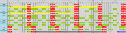 Creating Gantt Chart In C Stack Overflow