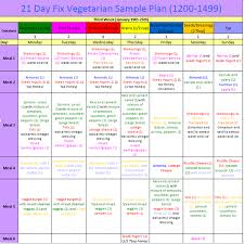 21 Day Fix Meal Chart 21 Day Fix Meal Plans Focused On Fitness