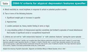 Atypical Depression in the 21st Century ...