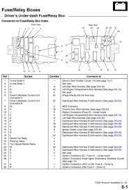 2008 dodge ram truck ram 1500 1 2 ton 2wd 4 7l mfi ffv sohc 8cyl fuse relay boxes 2007