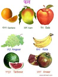 Vitamin C Fruits And Vegetables Chart In Hindi