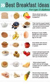 Type 2 Diabetes Diet Chart Balanced Diet For Type 2 Diabetic Patients Type 2 Diabetes Diet