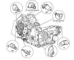 similiar 1998 oldsmobile intrigue engine diagram keywords 2000 olds intrigue engine diagram justanswer com car