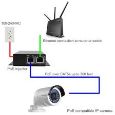 pddesign blog how to setup hikvision surveillance blue hikvision ip camera poe injector diagram