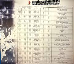 Warburton Mouthpiece Chart Austin Custom Brass Traditional Blank Mouthpiece