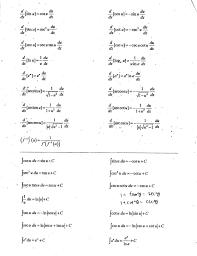 vector formula sheet