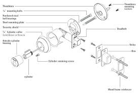 door parts names diagram car door parts car door locks parts diagram car door lock diagram at Car Door Diagram