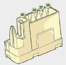 peugeot 308 cc mk1 2011 2013 fuse box diagram auto genius peugeot 308 cc fuse box dashboard