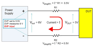understanding the pros and cons of overvoltage protection a fixed local ovp can false trip when large voltage drops occur in the leads