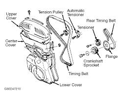 1994 mitsubishi 3000gt belt diagram best secret wiring diagram • 1994 mitsubishi 3000gt fuel pump diagram mitsubishi 3000gt engine diagram mitsubishi 3000gt concept