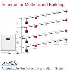 schematic diagram of addressable fire alarm system schematic fire alarm system wiring diagram wirdig on schematic diagram of addressable fire alarm system