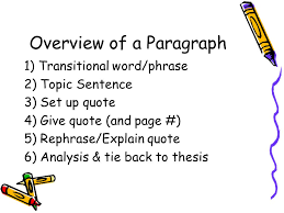 writing the essays introduction words
