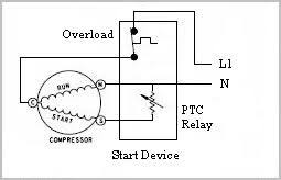 how connect wires to my fridge compressor pneumatic cannon here is another diagram showing a conventional relay follow power from the line to the thermostat to the overload to the start relay to the start and run