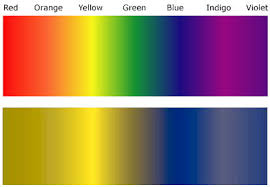 Math And Color Blindness