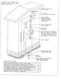wiring diagrams specifications residential meter service entrance 1 of 2