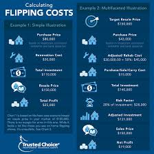 Flipping Houses Blog How To Start Flipping Houses Trusted Choice