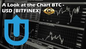 Btc Usd Chart Bitfinex Uptrennd