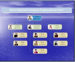 Create Professional Looking Organization Charts For