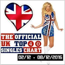 Download The Official Uk Top 40 Singles Chart 2 December