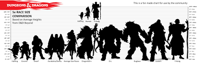 Height Chart With People Oc Race Height Chart Fixed Dragonborn Dnd