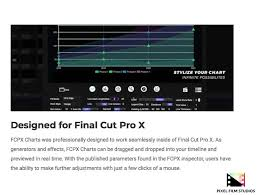 Developers At Pixel Film Studios Release Fcpx Charts For
