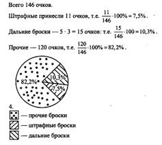 Баскетбольный матч между командами Спруттак и Гайдаровец  Домашние контрольные работы Работа № 8 №4