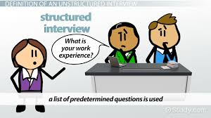 common staffing selection methods definitions interview types unstructured interview definition advantages disadvantages example