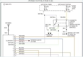 2017 honda civic radio wiring diagram sample wiring diagram sample 2000 honda accord radio wiring diagram 2017 honda civic radio wiring diagram collection new radio wiring diagram honda accord 1996 honda