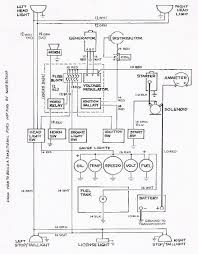 Basic ford hot rod wiring diagram tech basic body shop diagram full size