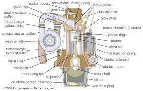 nitro rc engine diagram druttamchandani com nitro rc engine diagram 4 stroke die engine diagram beautiful engine of 4 stroke die engine